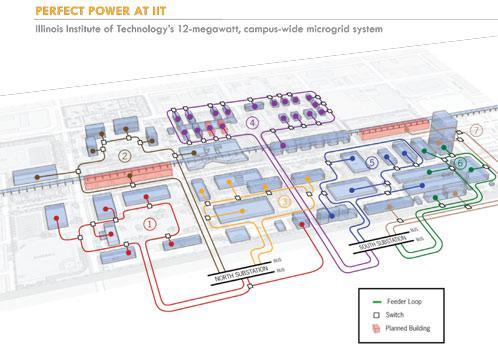 IIT Diagram (credit: Gavin Power)