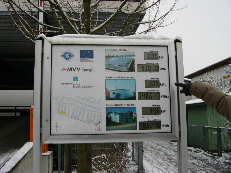 Energy demand and supply display at MVV microgrid project